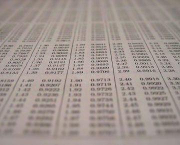 Solvabiliteit: op welk niveau?